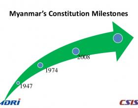 Myanmar's Constitution Milestones (photo credit: Khaing Sape Saw)